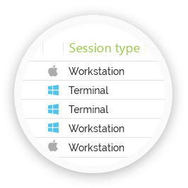 Icons indicate if the session is from a Mac or Windows machine