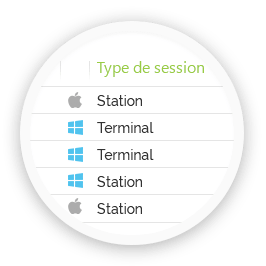 Les icônes indiquent si la session provient d'un ordinateur Mac ou Windows