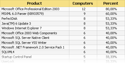 WinReporter Software report