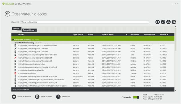 Surveillance en temps réel des accès aux fichiers et répertoires