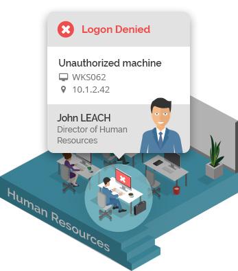 Logon denied