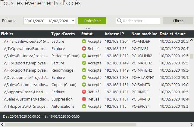Accès et modifications aux fichiers et dossiers
