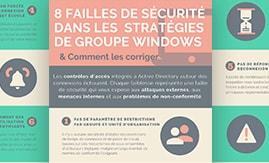 8 failles de sécurité dans les stratégies de groupe Windows