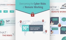 Overcoming the Cyber Risks of Remote Working