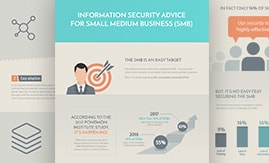Information Security advice for Small  AND Medium Business (SMB)