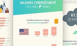 Salaires Cybersécurité: Etats-Unis / France