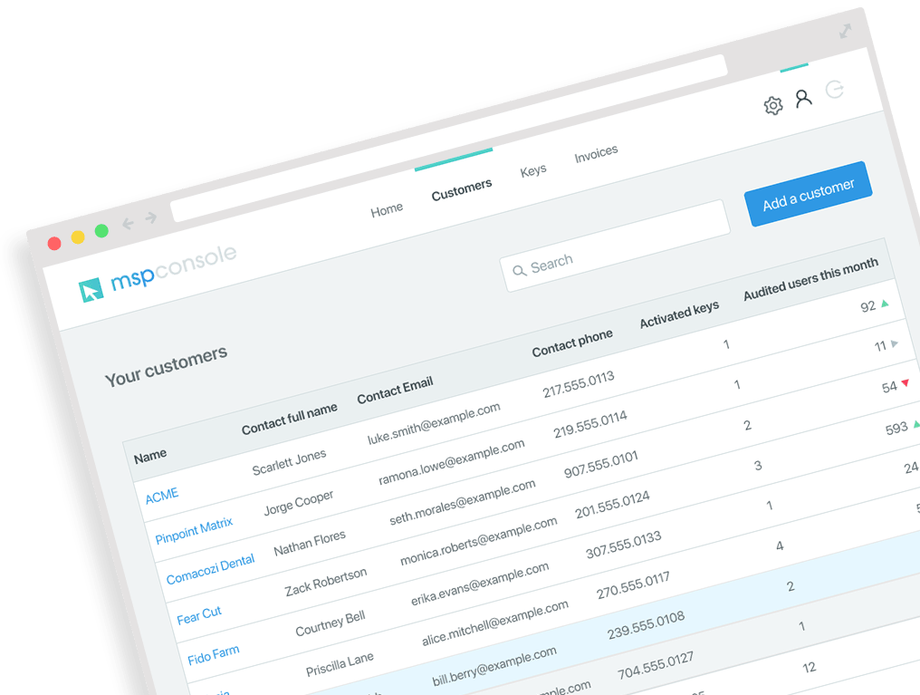 The Licensing Management Platform for FileAudit