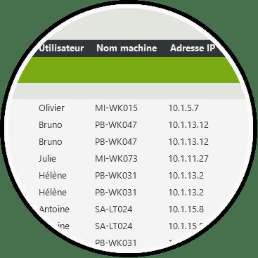 Audit d'accès aux fichiers par adresse IP et nom machine