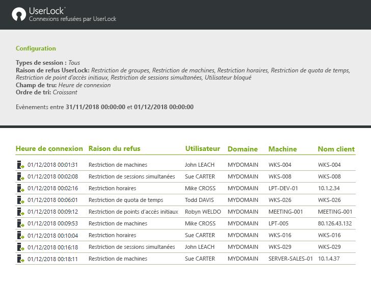 Connexions refusées par UserLock