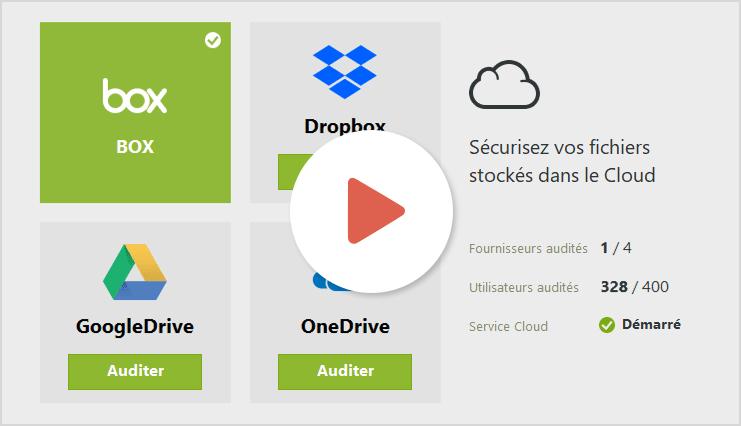 Surveillance de l'accès aux données dans le cloud
