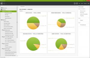 La console UserLock fournit de nombreuses informations en temps réel sur les sessions actives