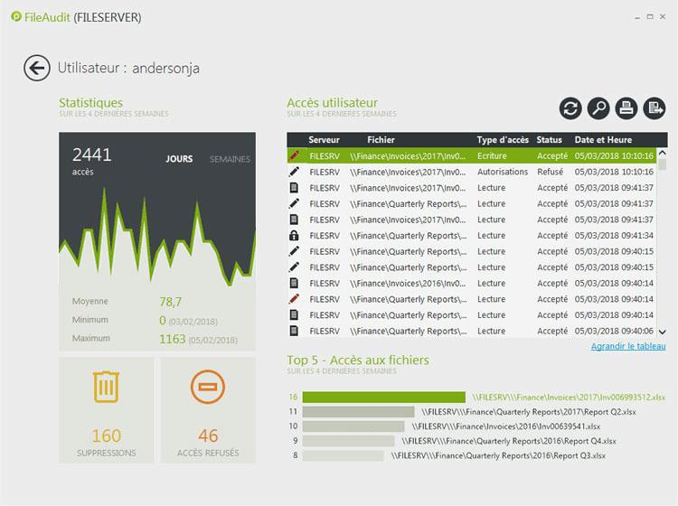 Détail utilisateur - FileAudit