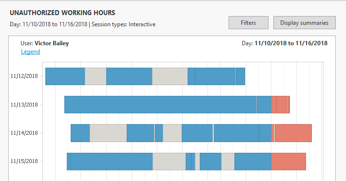 Working hours history